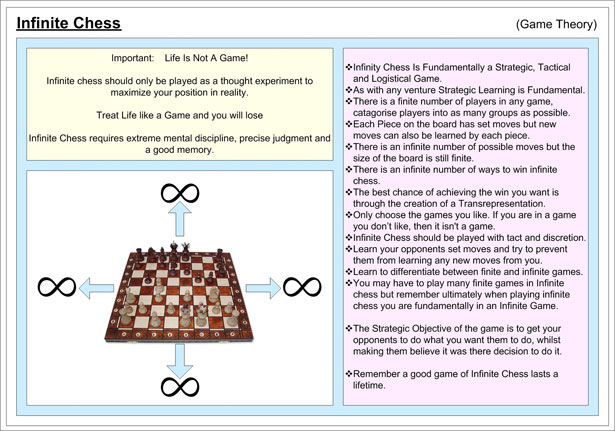 infinite-chess-game-theory